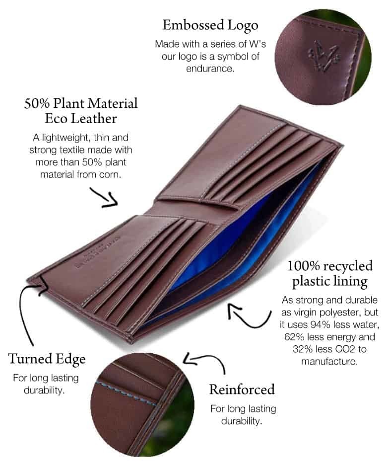 Luxury Leather Wallets and Card Holders | Watson & Wolfe England